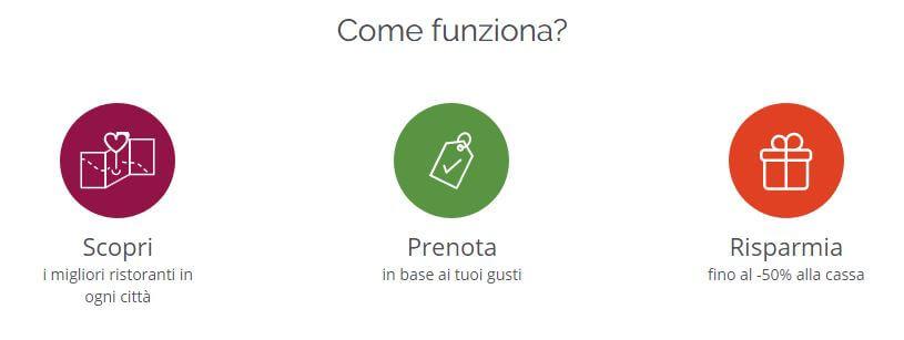 the fork prenotazione ristoranti