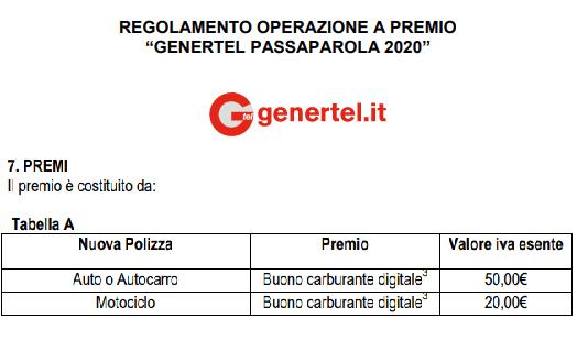 Genertel Passaparola 2020