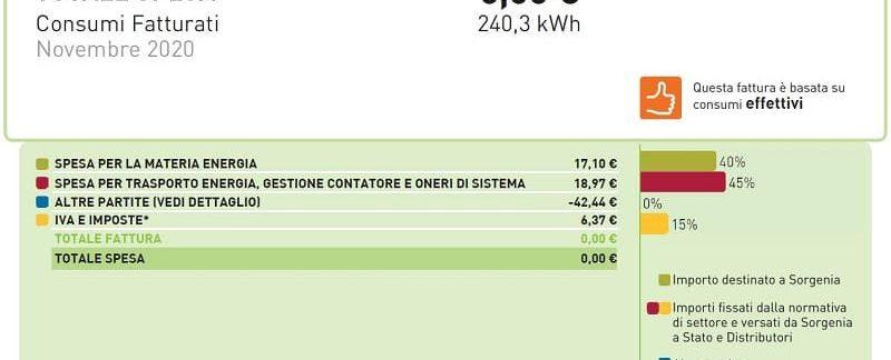 Fattura Energia Sorgenia Zero euro